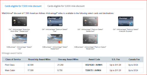 American Airlines Discounted Award Redemptions