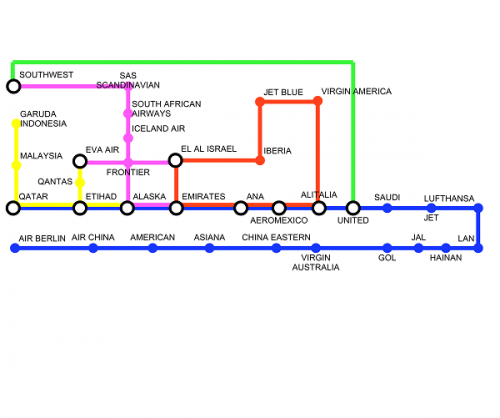 Airline Transfer Subway Map - 2