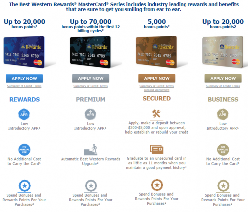 Miles, Points, Credit Cards --
