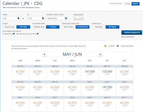 Delta Devaluation? JFK-CDG