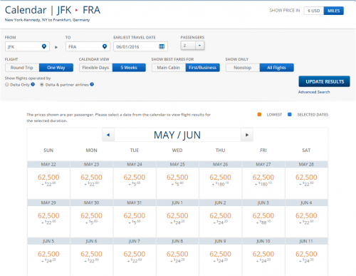 Delta Devaluation? JFK-FRA