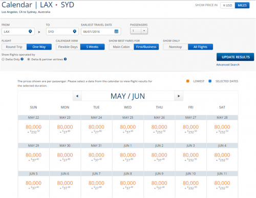 Delta Devaluation? LAX-SYD