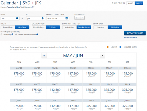 Delta Devaluation? SYD-JFK