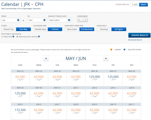 Delta Devaluation? JFK-CPH
