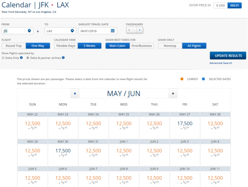 Delta Devaluation? JFK-LAX