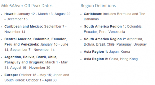 OffPeak Dates and Regions