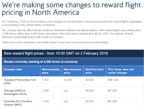 Miles Points Credit Cards: Avios Devaluation