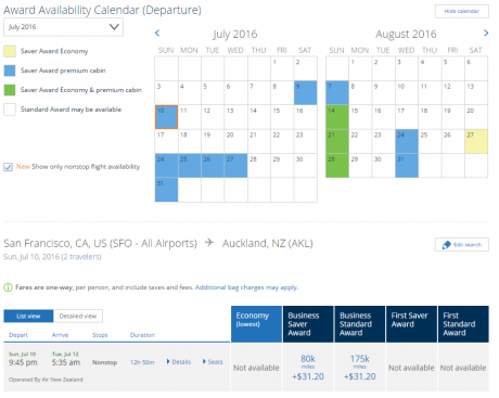 ANA Award Availability: ANZ 3 SFO