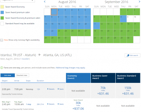 ANA Award Availability: IST-ATL