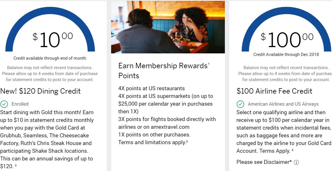 American Express Gold Card 50,000 Points Link and a Personal